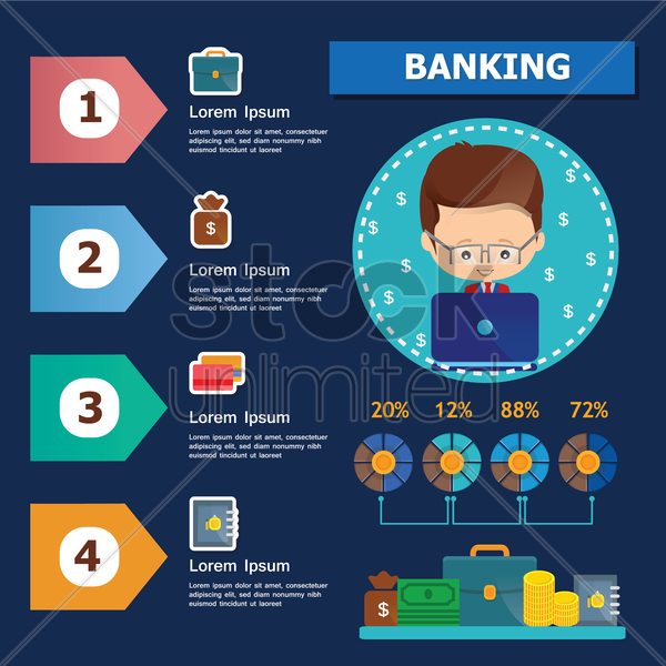 banking infographic vector graphic