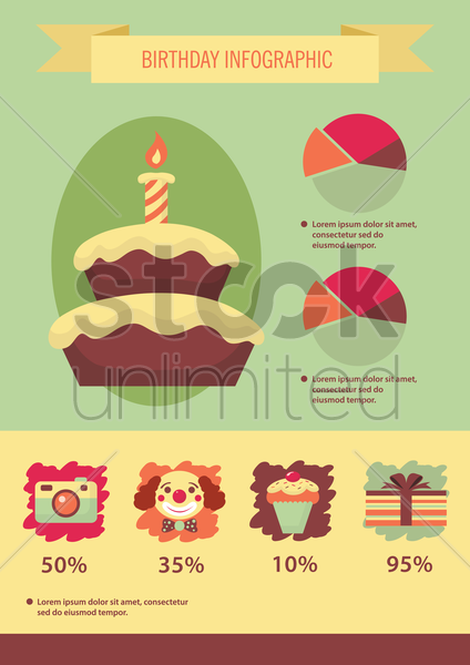 birthday infographic vector graphic