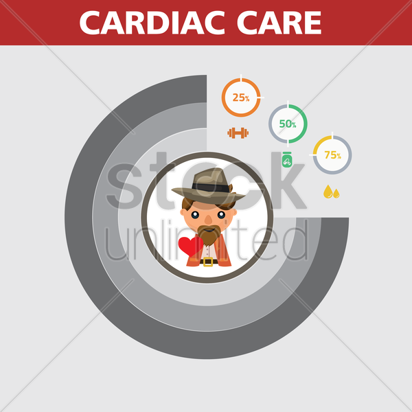 Free cardiac care vector graphic