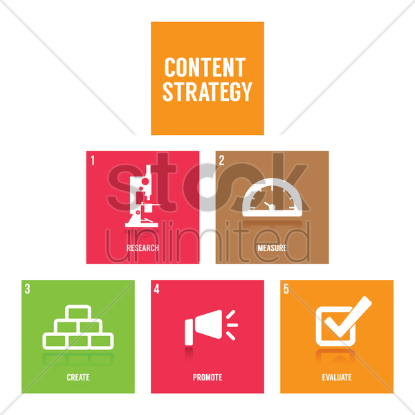 collection of content strategy icons vector graphic