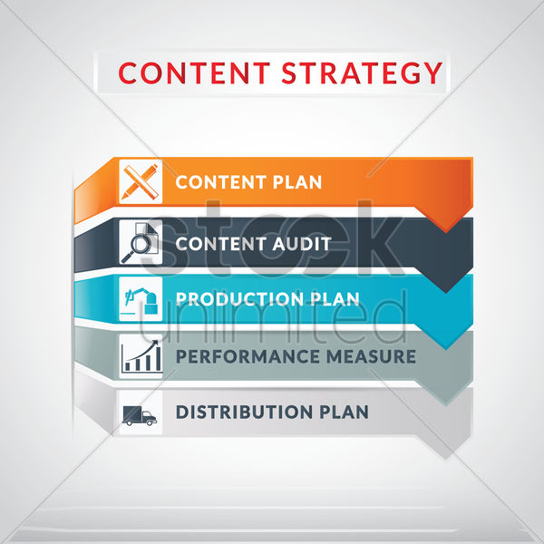Free content strategy concept vector graphic