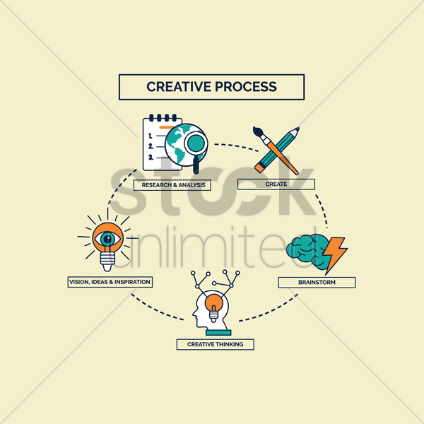 creative process vector graphic