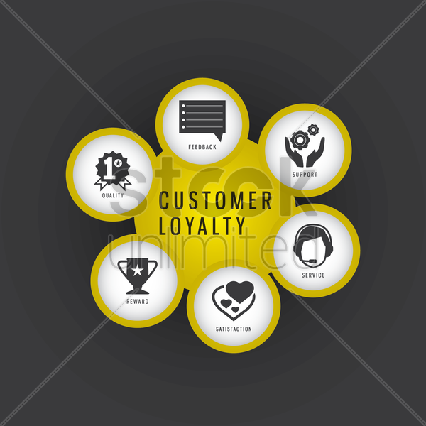 customer loyalty icons vector graphic