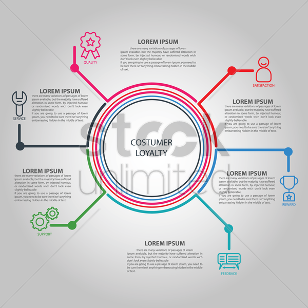 customer loyalty infographic vector graphic