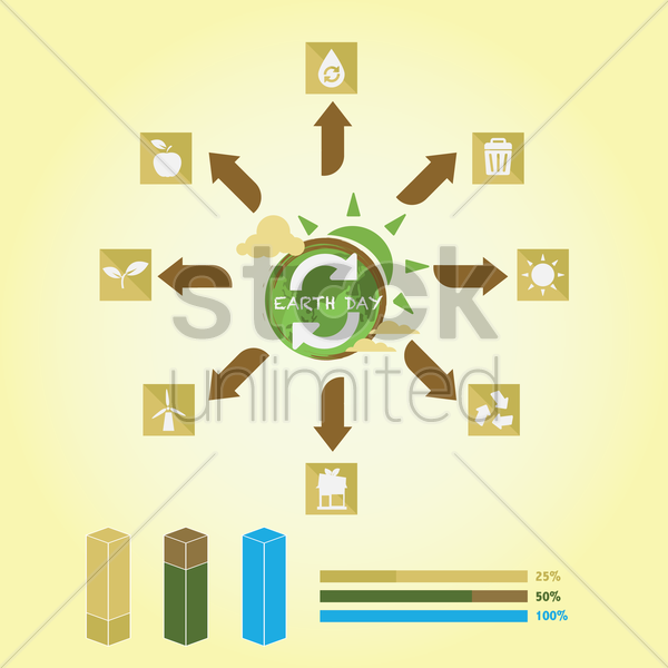Free earth day infographic vector graphic