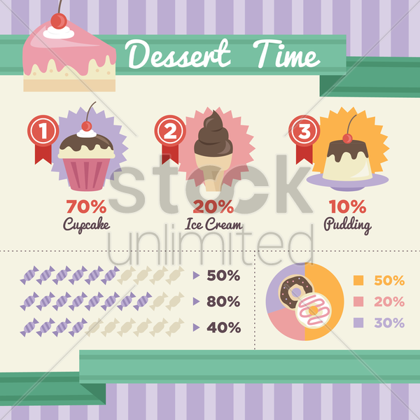 infographic of dessert time vector graphic