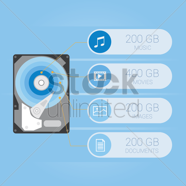 infographic of hard disk vector graphic