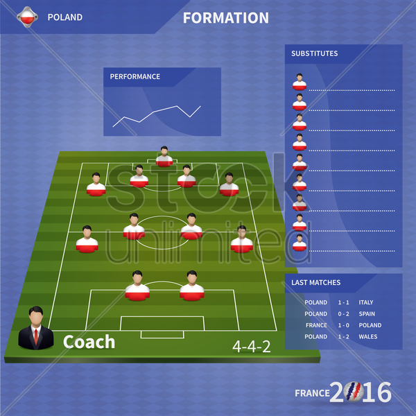 infographic of soccer field vector graphic