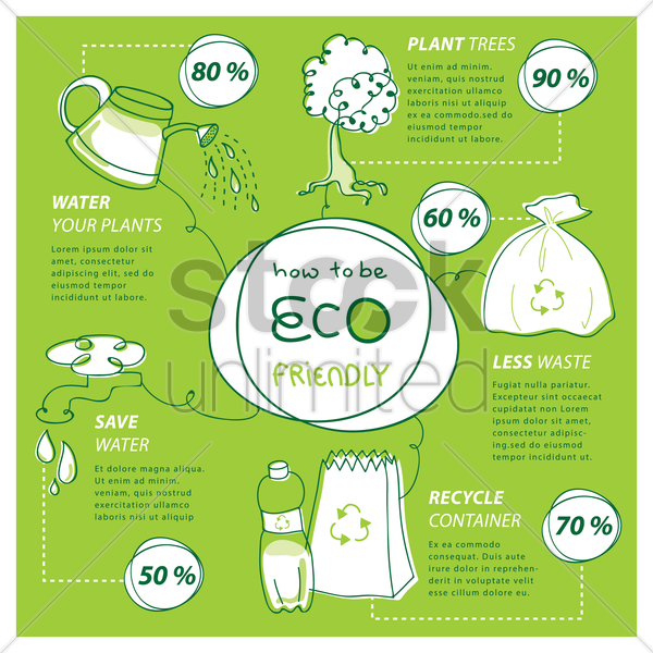 infographic on how to be eco-friendly vector graphic