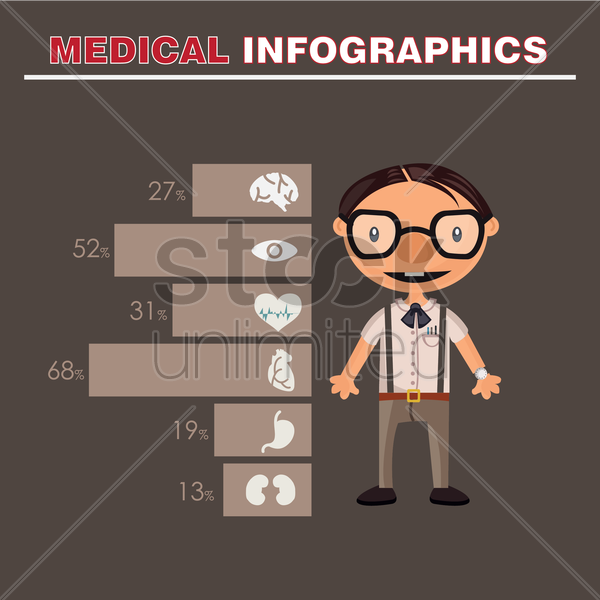 Free medical infographics vector graphic