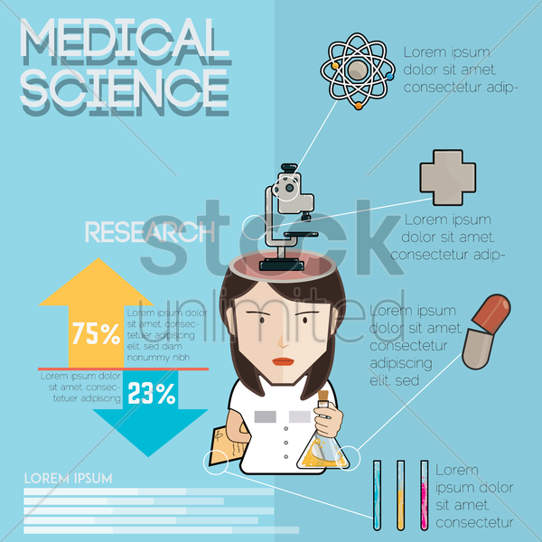 medical science infographic vector graphic