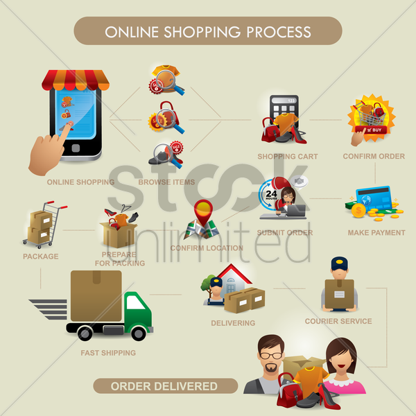 online shopping process vector graphic