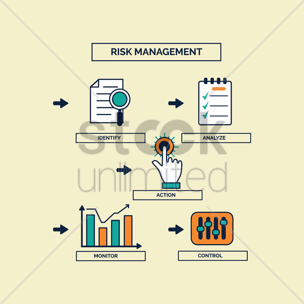 risk management concept vector graphic