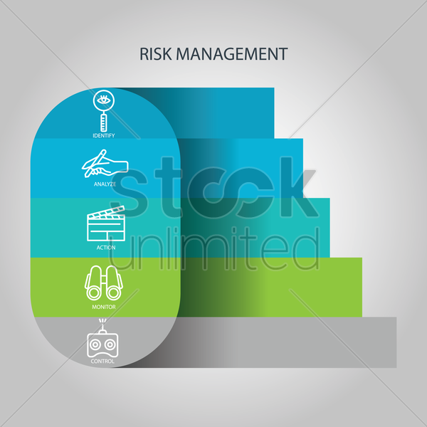 risk management infographic vector graphic