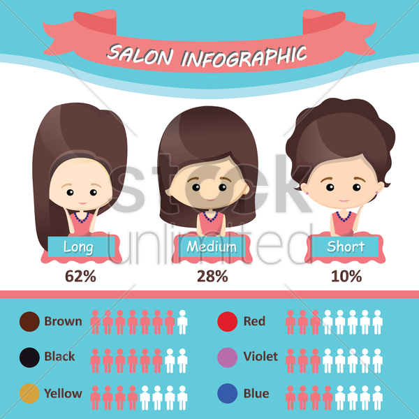 salon infographic vector graphic