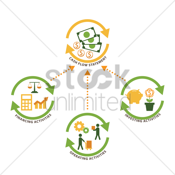set of cash flow statement icons vector graphic