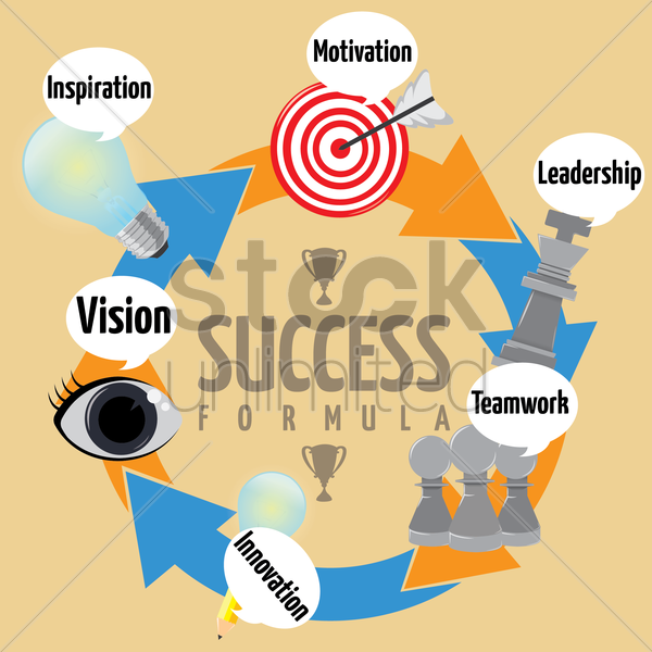 Free success formula vector graphic