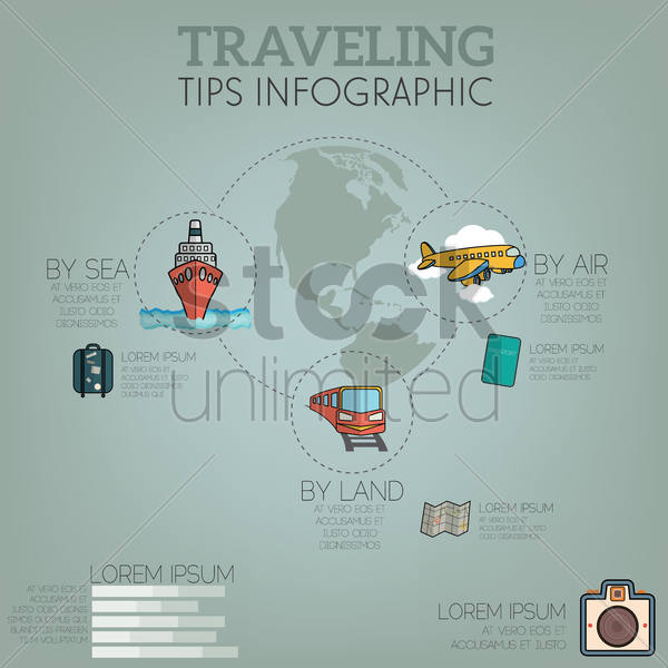 Free travelling tips infographic vector graphic