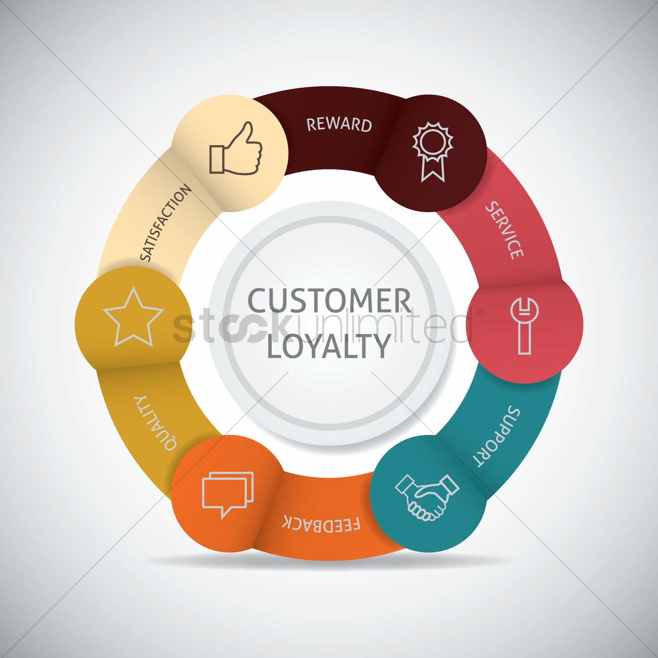 Customer Loyalty Infographic Vector Image 1596046