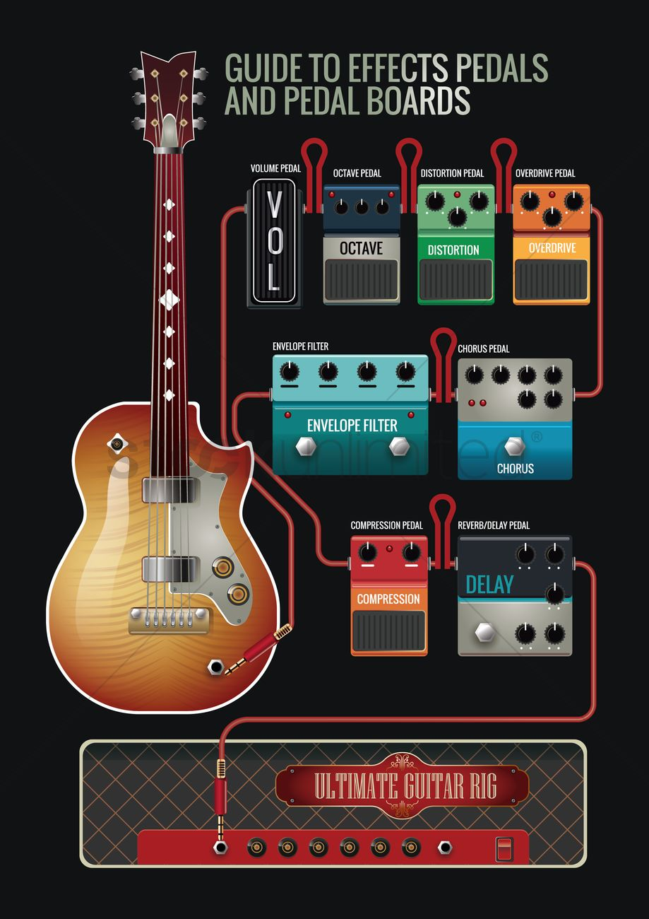 guide to effects pedals and pedal board vector image 1818067 stockunlimited. Black Bedroom Furniture Sets. Home Design Ideas