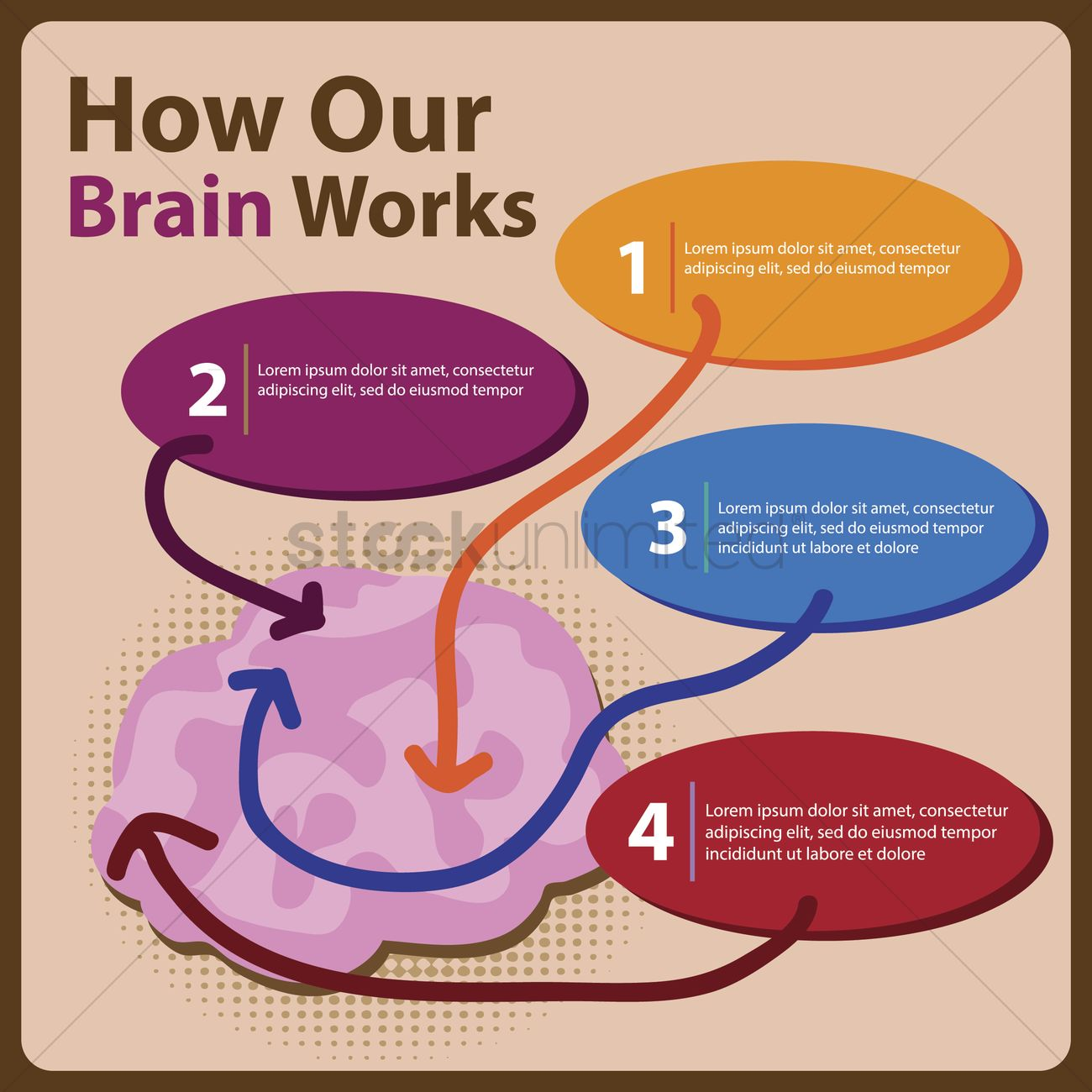 how does the brain work essay Does buying an essay work does buying an essay work does buying an essay work does buying an essay work click here  official website | how does the brain work.